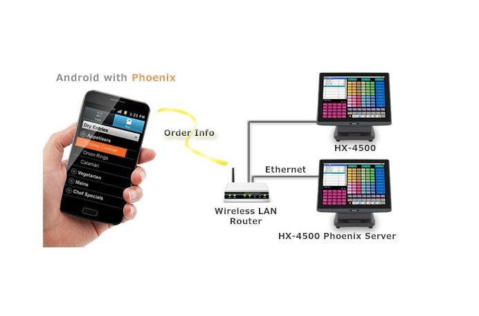 phoenix-wireless